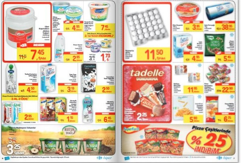 2 Temmuz Carrefour Hiper Aktüel 2018 - Sayfa 1